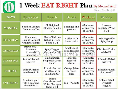 momal diet plan 5