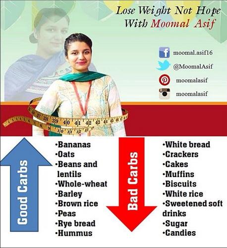 momal diet