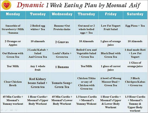 momoal diet plan 4