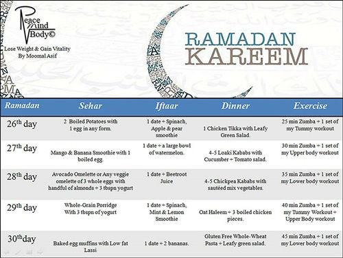 ramazan diet plant mommal asif.jpg 5